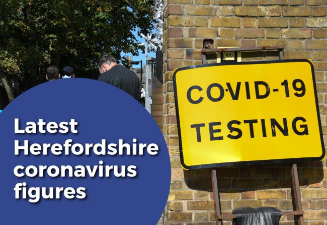 More Coronavirus Cases Reported In Herefordshire Hereford Times