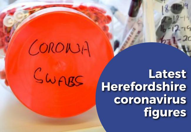 More than 100 new coronavirus cases have been found in Herefordshire since last Tuesday