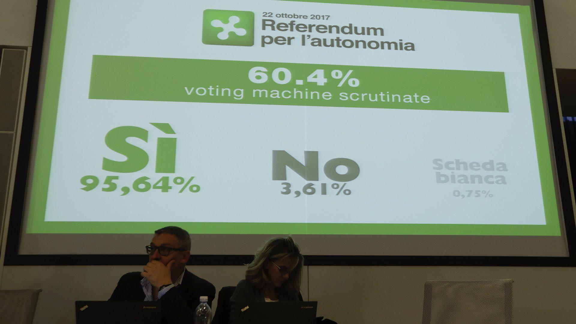 Italian regional autonomy votes 'lesson for democracy in Europe'